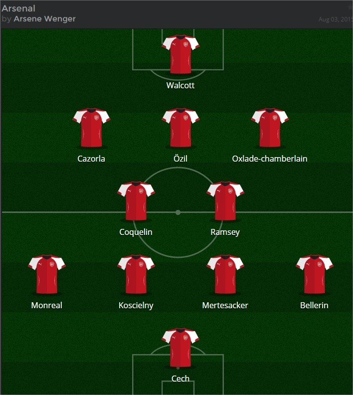 Premier League 2015-16 preview: How Arsenal will line up