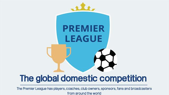 The Premier League's global reach revealed
