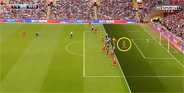 In Depth The New Offside Rule Explained And Why The Referee Got It Wrong At Liverpool Eurosport
