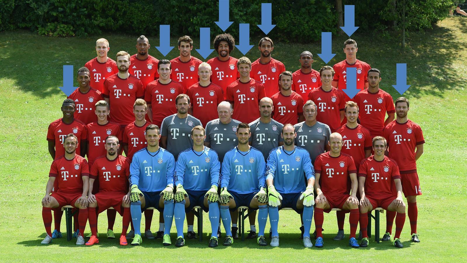 Unantastbar Nie Standen So Viele Bayern Spieler Im Zentrum Von