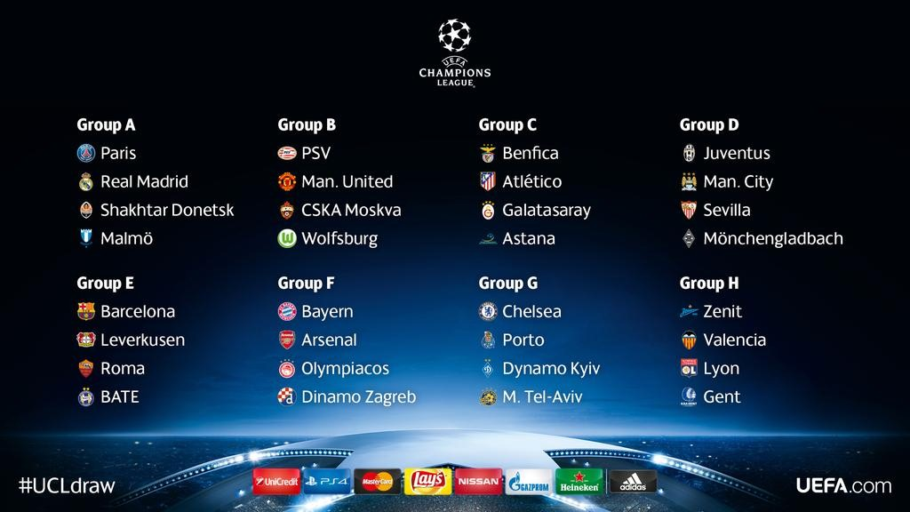 Champions League 2021/16 Gruppen