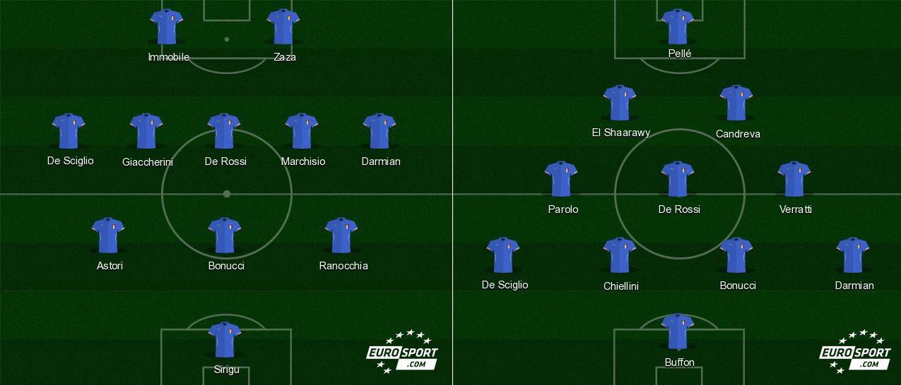 Dal 3-5-2 di Bari al 4-3-3 di Palermo