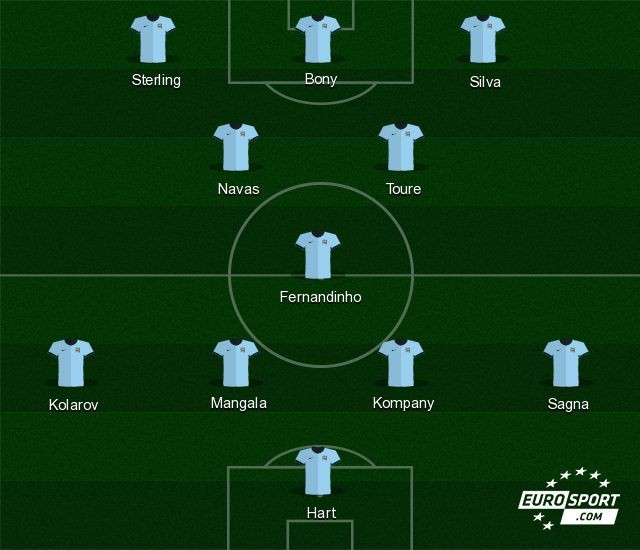Manchester City XI (predicted) v Juventus