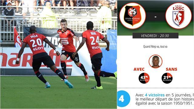 L1 Stats – L'infographie : Rennes, c'est du jamais vu depuis 65 ans !