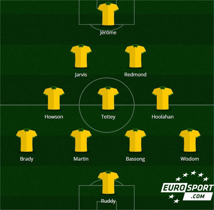 Predicted Norwich XI to face Liverpool