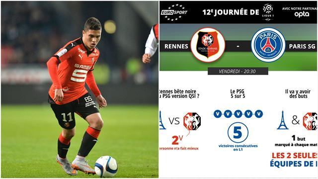 L1 Stats – L'infographie : S'il y en a qui peuvent stopper le PSG, ce sont bien les Rennais