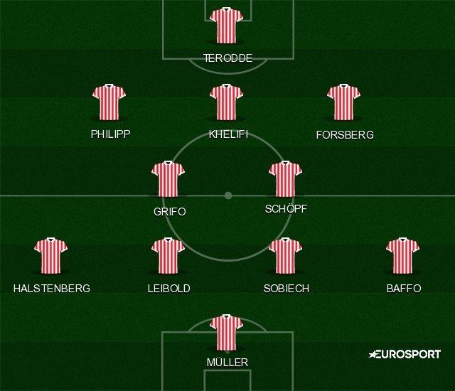 1.liga schweden