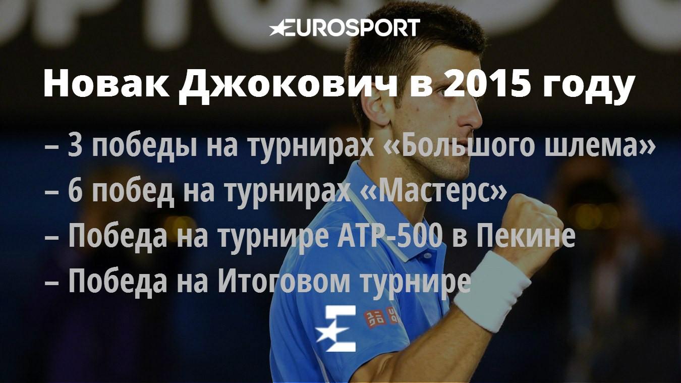 Новак Джокович в 2015 году