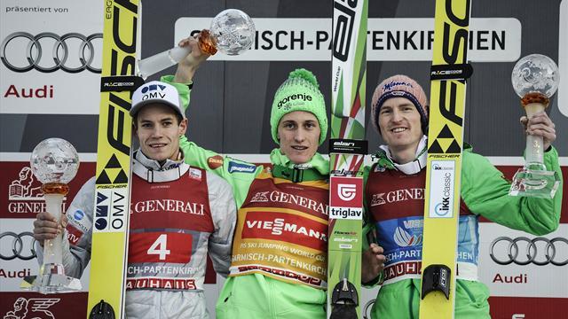 Превц выиграл этап «Турне четырех трамплинов» в Гармиш-Партенкирхене