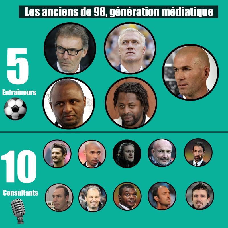 Les anciens de 98, génération médiatique