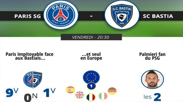L1 Stats, l'infographie : la première défaite du PSG, c'est sans doute pas pour vendredi...