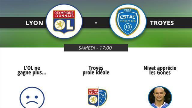 L1 Stats, l'infographie : L'OL ne sait plus gagner, heureusement Troyes est une proie idéale