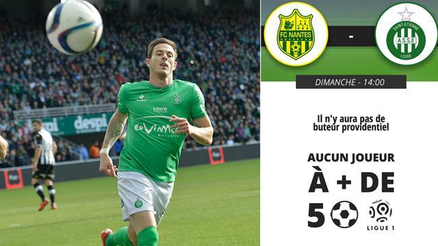 L1 Stats, l'infographie : Saint-Etienne aime prendre son temps...