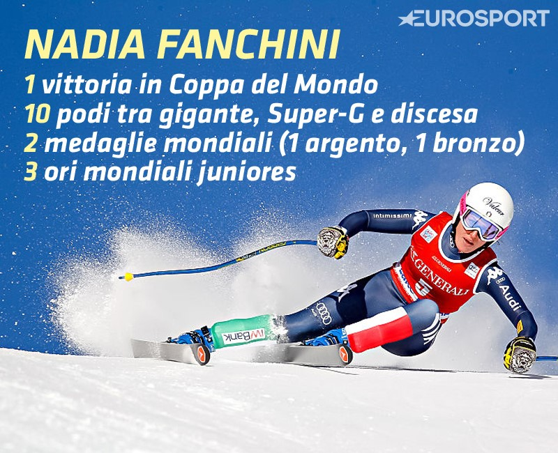 Nadia Fanchini visual