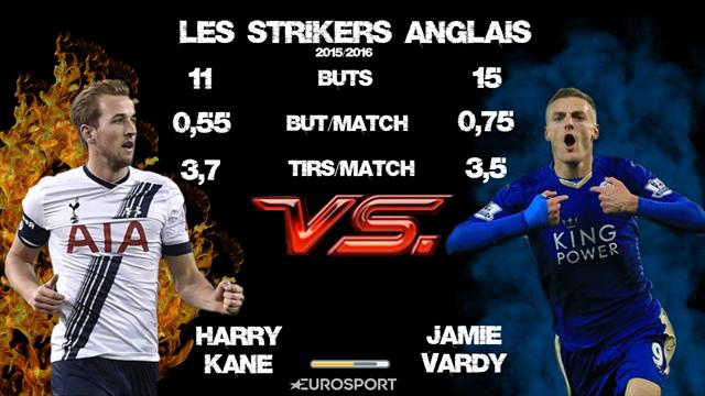 Kane vs Vardy : Les gâchettes de sa Majesté