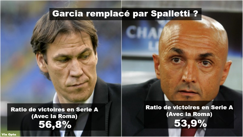 Visuel Garcia Spalletti