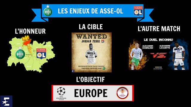 Saint-Etienne - Lyon : les 4 points chauds du derby