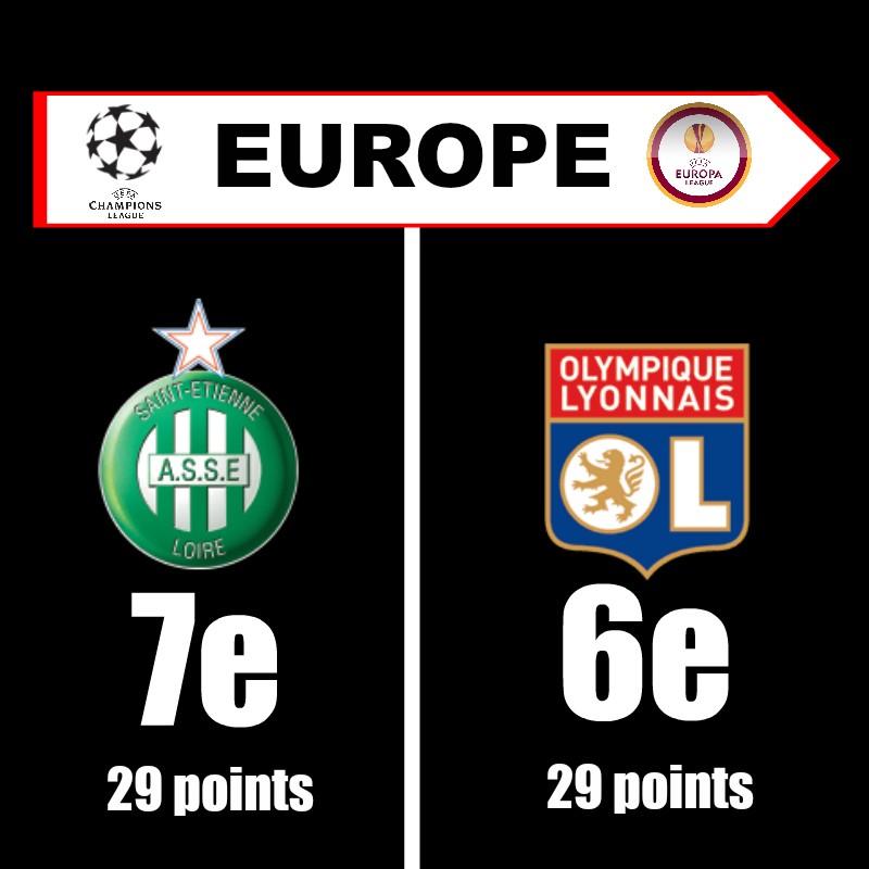 Objectif Europe pour Saint-Etienne et l'OL