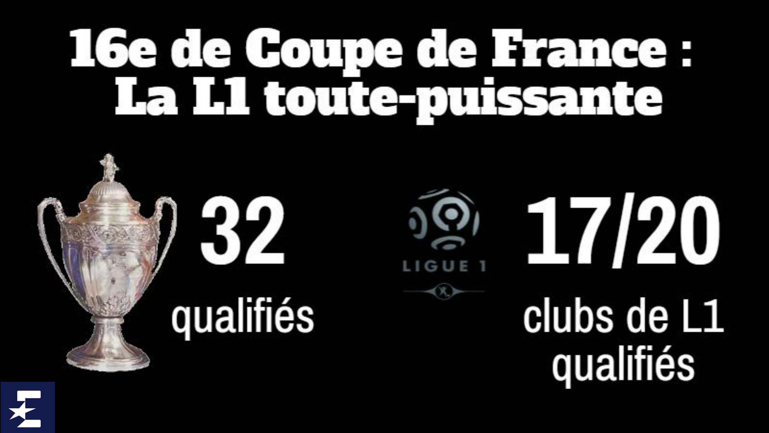 16e de Coupe de France : la Ligue 1 toute-puissante