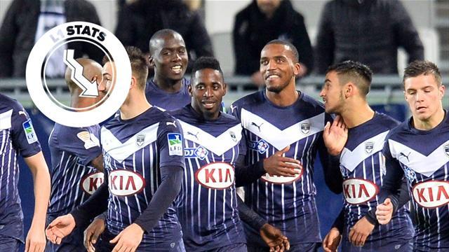 L1 stats, l'infographie - Bordeaux n'a pas perdu depuis six matches mais Rennes aime voyager