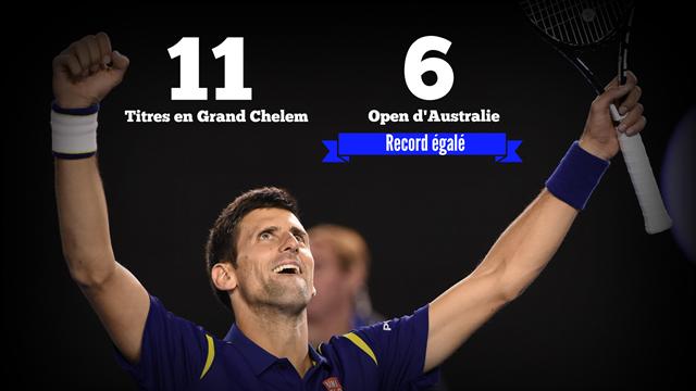 Toujours plus haut dans le gotha, Djokovic rejoint trois légendes d'un coup