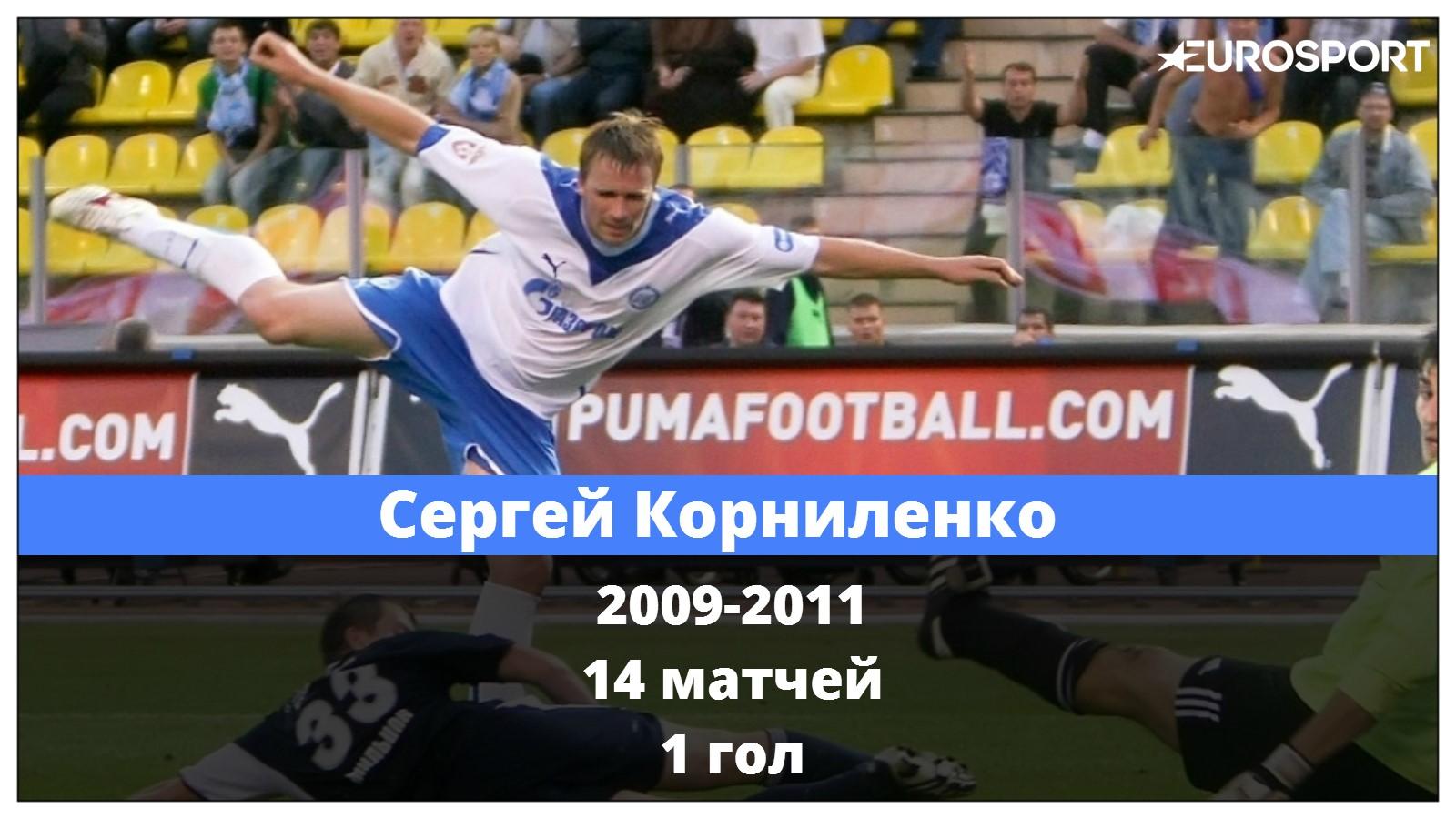 Корниленко
