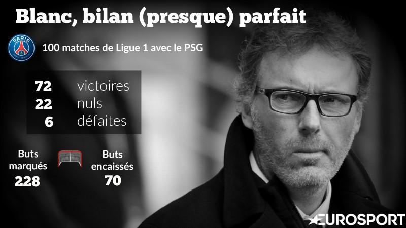 Laurent Blanc dispose d'un bilan flatteur à la tête du PSG.