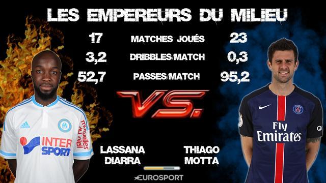Diarra et Motta, le duel des empereurs du milieu