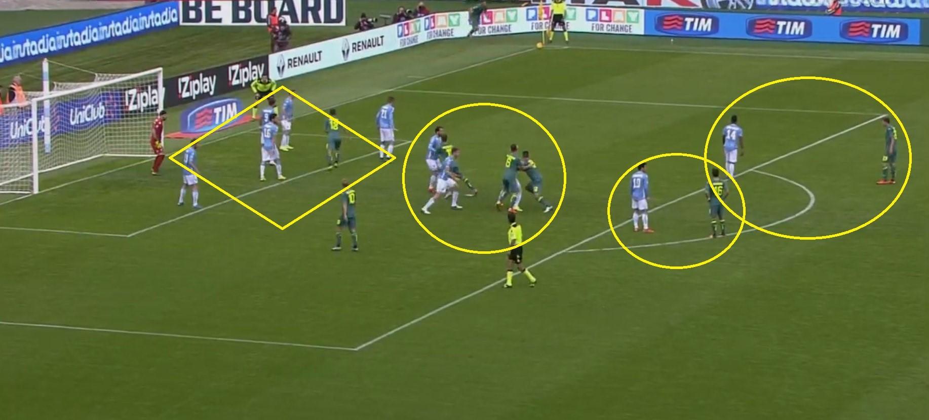 La disposizione della Lazio contro il Palermo