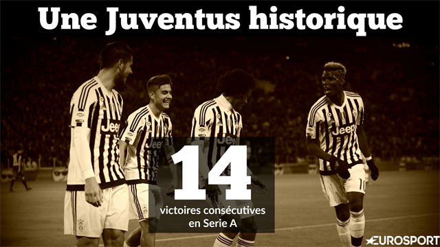 Avec ses 14 victoires consécutives, la Juve se rapproche des records européens