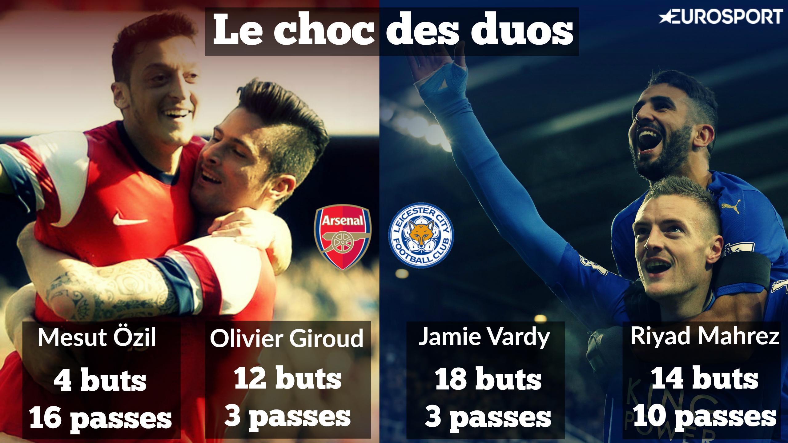 Ozil-Giroud/Vardy-Mahrez