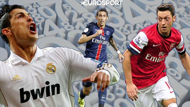 Не «Барселона». Какие команды создают больше всех моментов в Европе