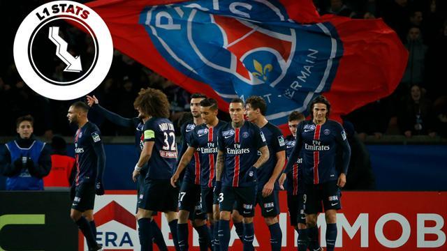 31 matches sans défaite au Parc, l'autre série impressionnante du PSG