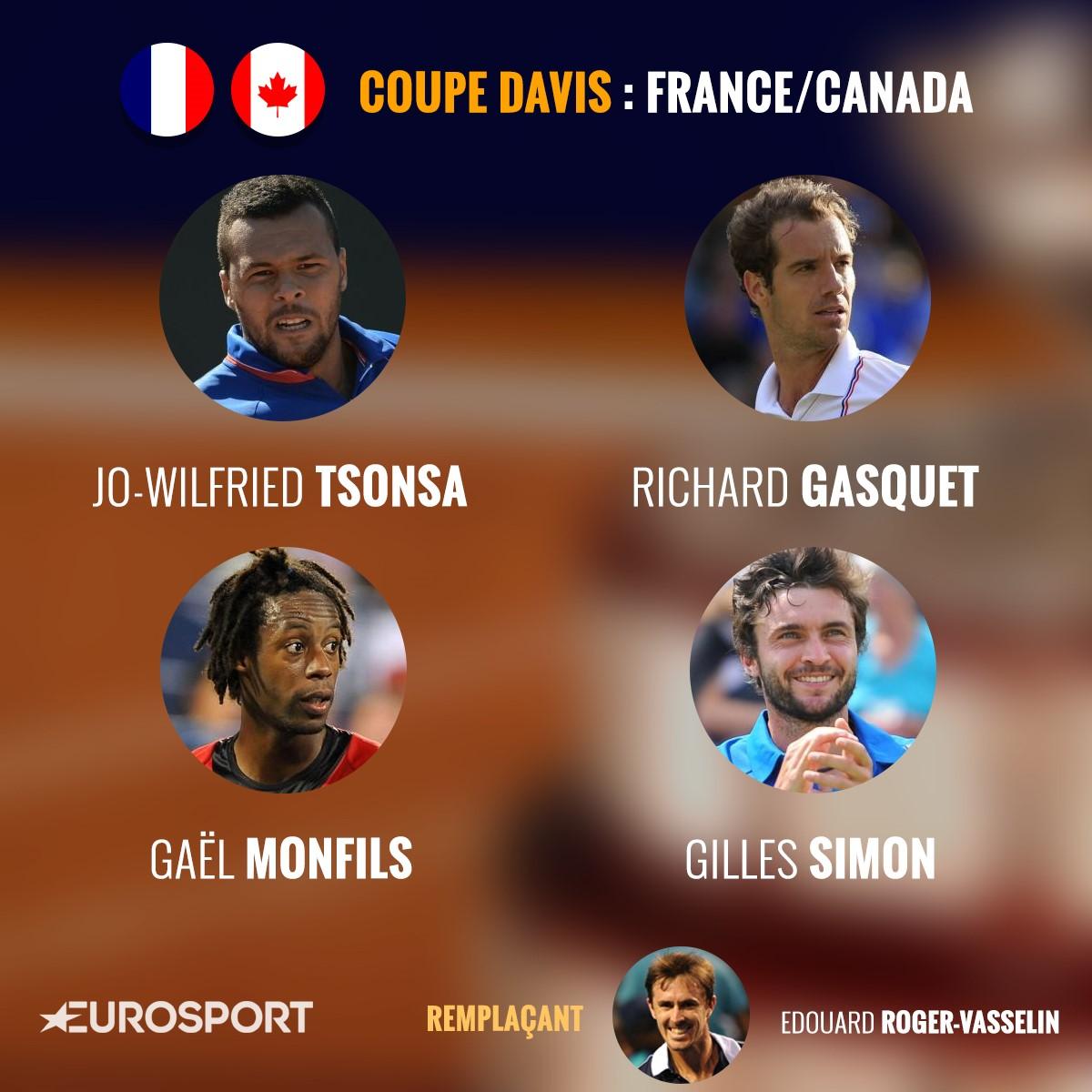 Sélection Coupe Davis 1er tour 2016