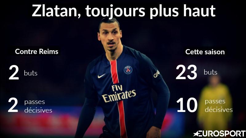 Visuel Zlatan contre Reims