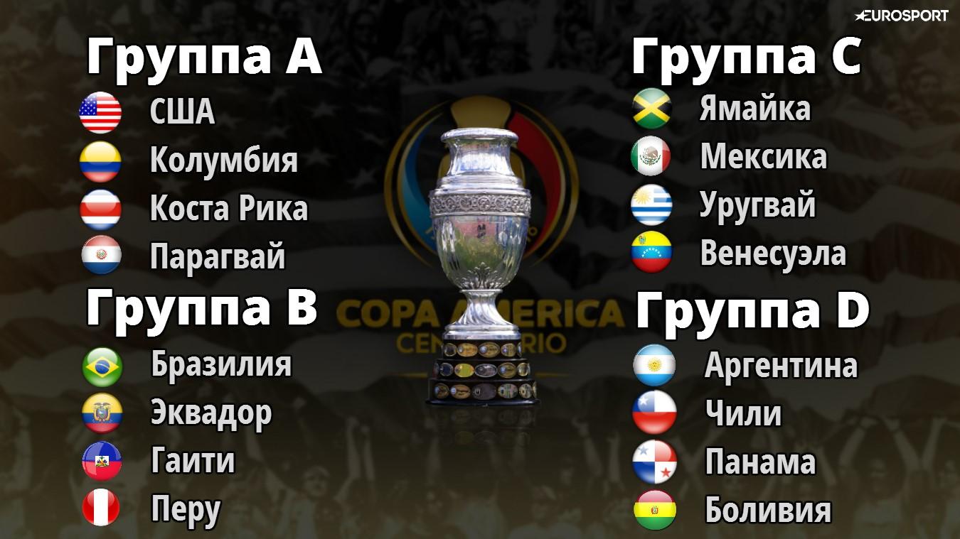 показать таблицу кубка конфедераций по футболу уход