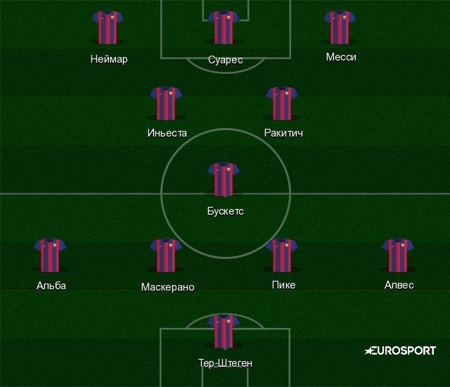 Ориентировочный состав «Арсенала»