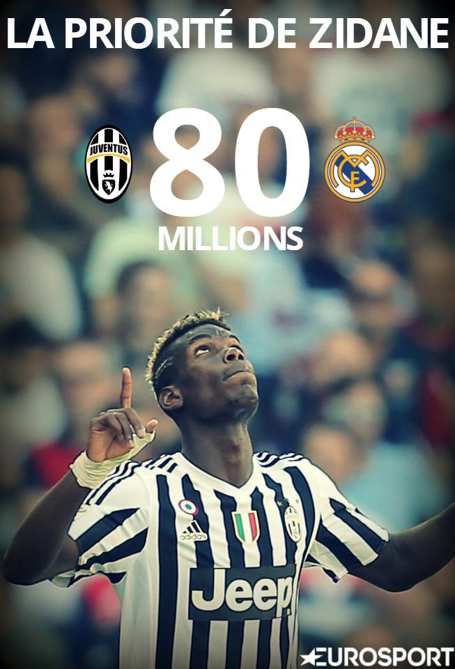 Paul Pogba priorité du Real Madrid (via AFP)