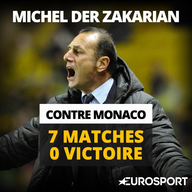 L1 Stats 28è journée : Visuel Der Zakarian