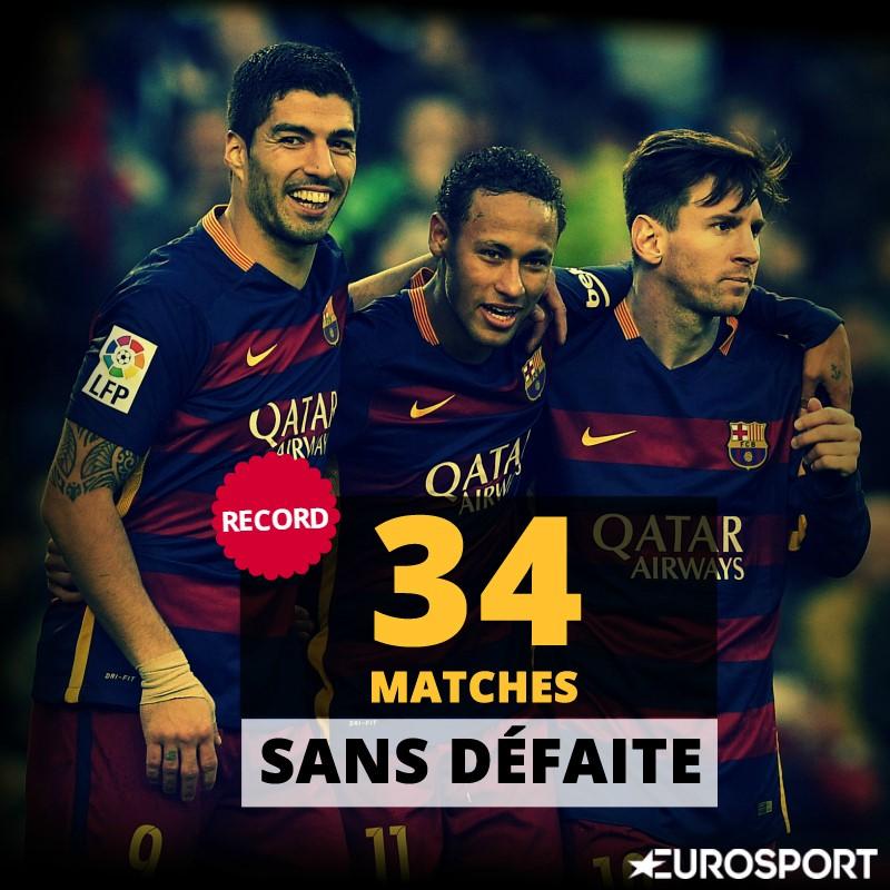Le Barça égale le record du Real