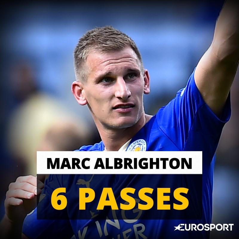 Infographie Marc Albrighton (Leicester)