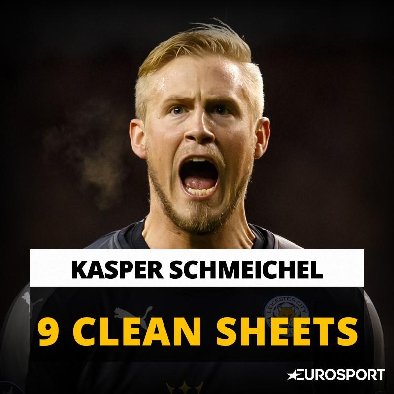 Infographie Kasper Schmeichel (Leicester)