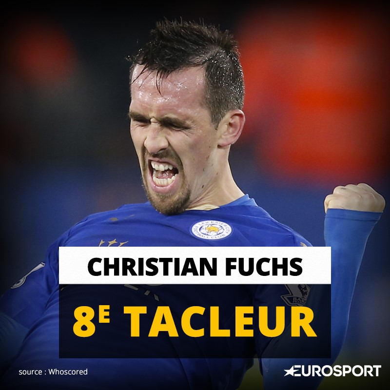 Infographie Christian Fuchs (Leicester)