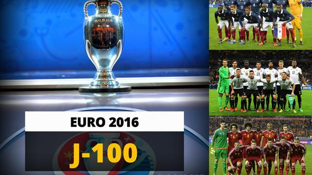 France, Allemagne, Belgique… Qui va remporter l'Euro ? A vous de nous le dire !