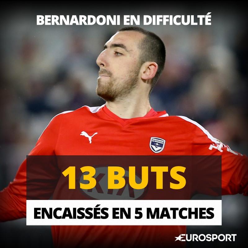 L1 stats - Bernardoni en difficulté