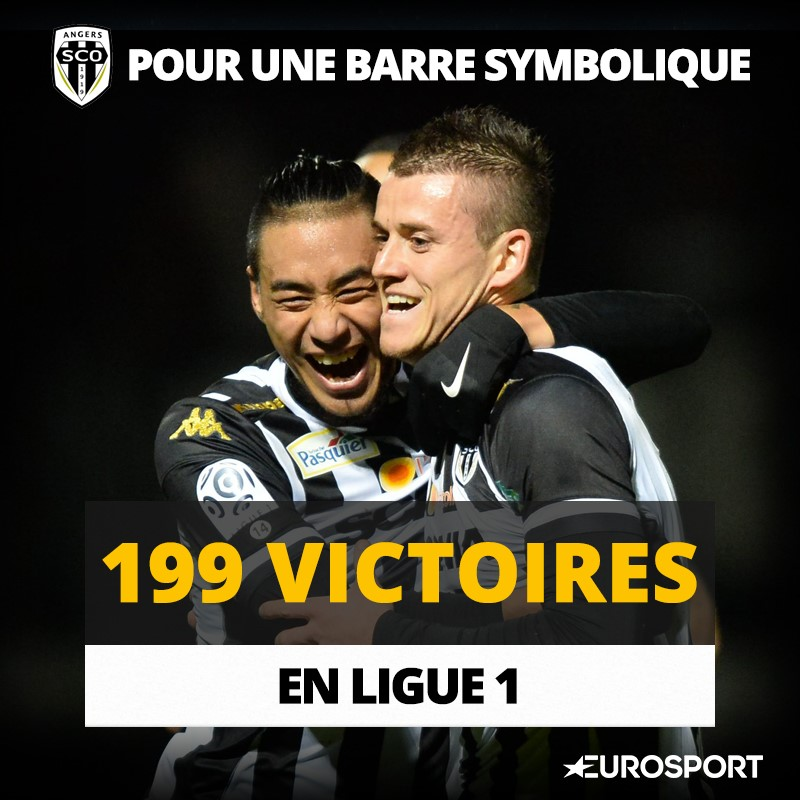 L1 Stats - Angers et les 200 victoires en Ligue 1