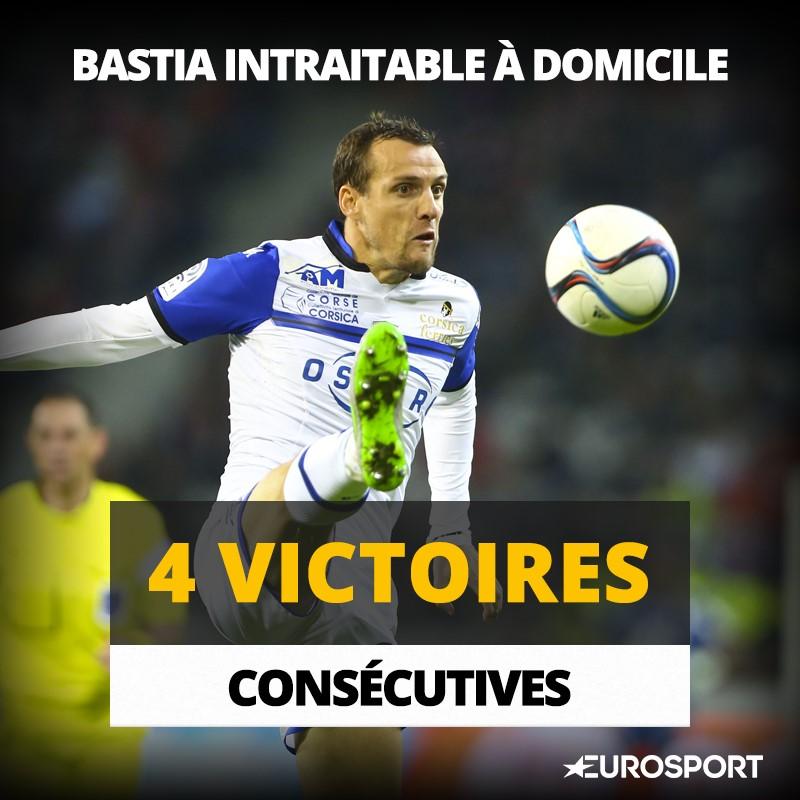 L1 Stats - Bastia Furiani