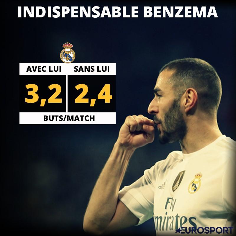 Visuel Benzema Ligue des champions