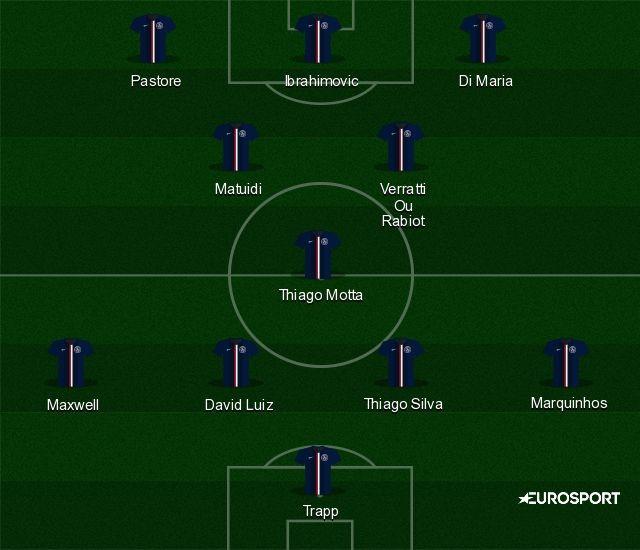 L'équipe possible du PSG face à Chelsea