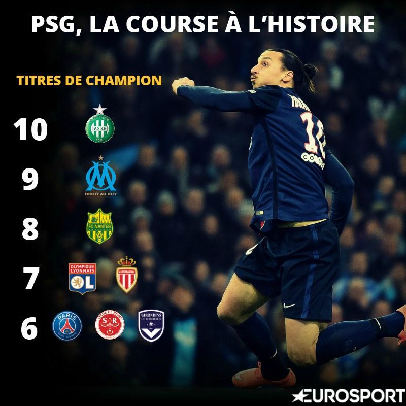 VISUEL nombre de titres PSG